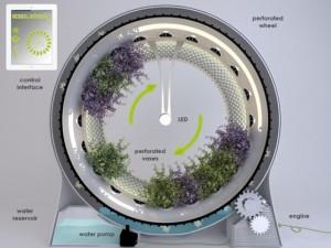 Un jardín hidropónico rotatorio y portátil